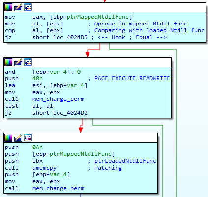 Analyzing and Deobfuscating FlokiBot Banking Trojan - Security Blog